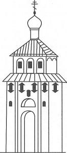 Золотые ворота по рисунку 1764 года
